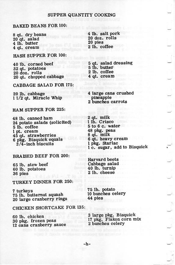 Abbreviations and measures of fruits and nuts supper quantity cooking